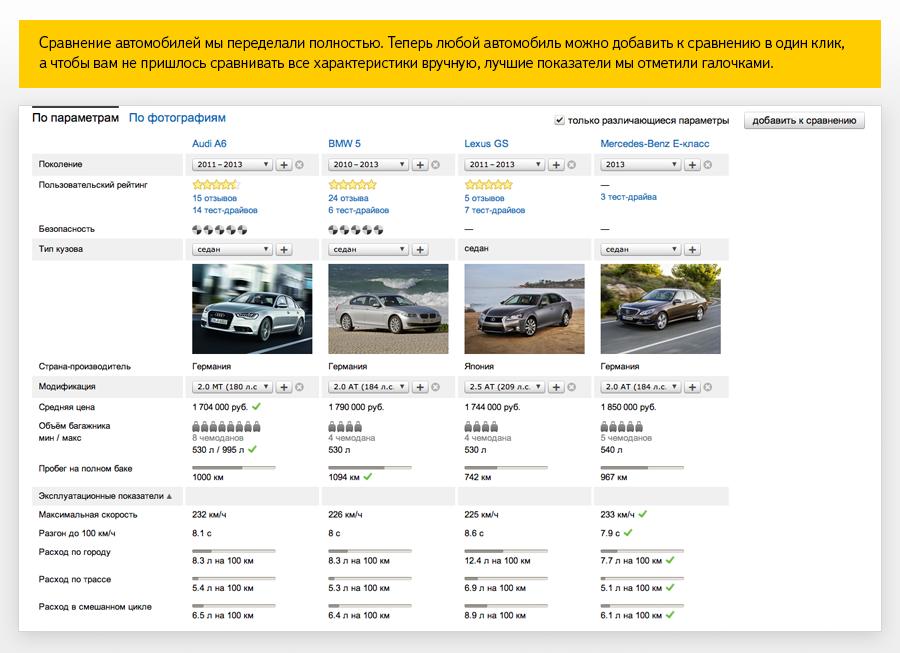 сравнение автомобилей по фотографии